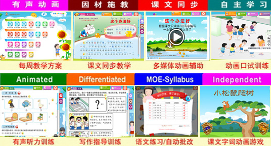 eZhishi: Online Interactive Teaching & Learning, Question